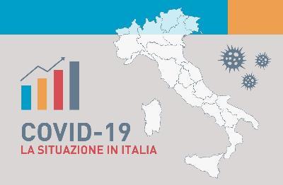 covid-italia,-11252-i-nuovi-casi,-237-le-vittime.-scatta-l'allarme-assembramenti
