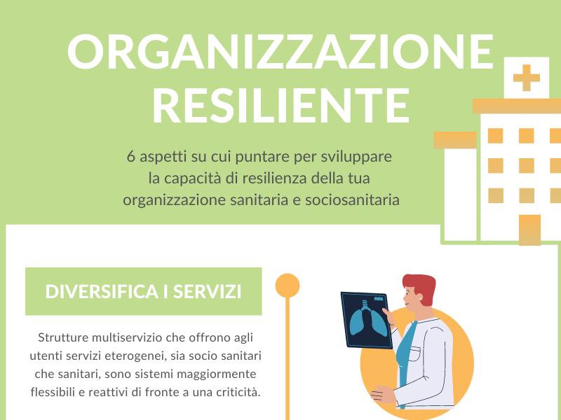 """""""l'organizzazione-resiliente"""",-un-libro-e-un-webinar-per-parlare-di-esperienza-nell'emergenza-covid-19-in-ambito-sanitario-e-sociosanitario."""